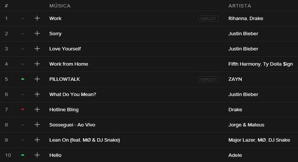 Print Spotify 1