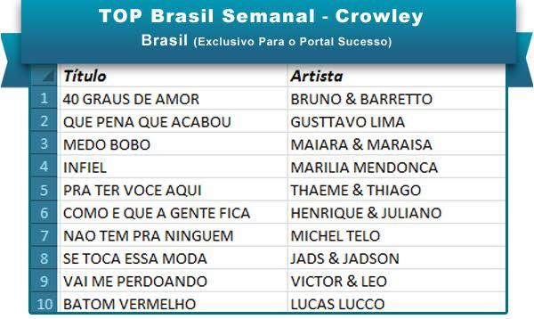 Crowley 13jun